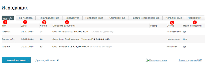 Информация о платежах онлайн