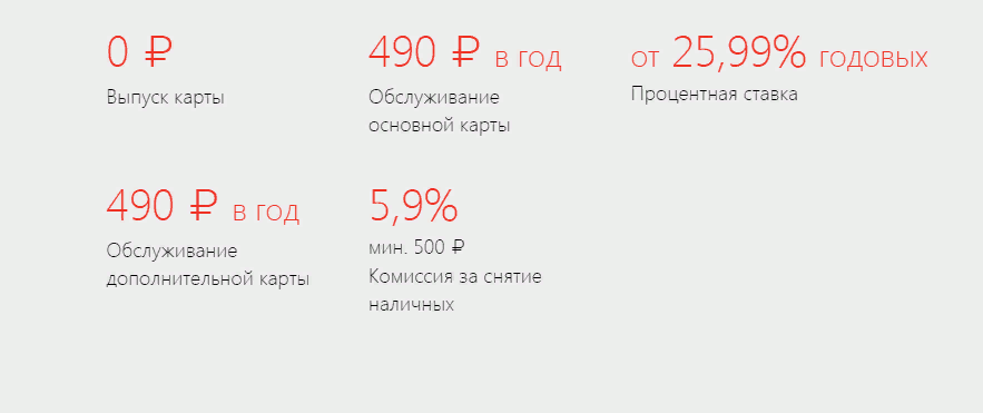 "Кредитная ""Пятерочка"" условия"