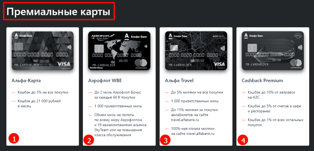Типы Premium-карт